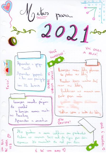 A imagem mostra uma lista com o título Metas para 2021. As metas estão listadas de forma mais detalhada no texto abaixo da imagem