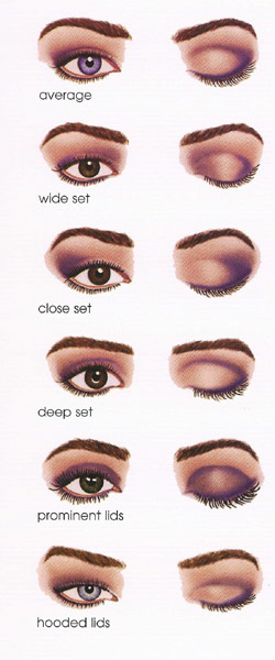 Beauty Secrets For The Round-Faced Girl: Eye Shadow