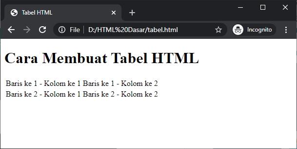 cara membuat tabel HTML