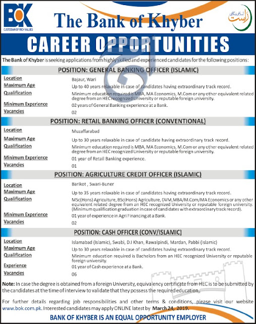The Bank of Khyber recent jobs 2019