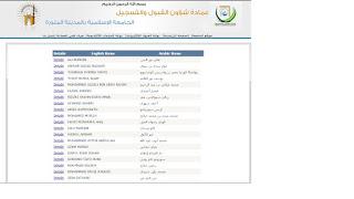 daftar nama yang lulus muqobalah