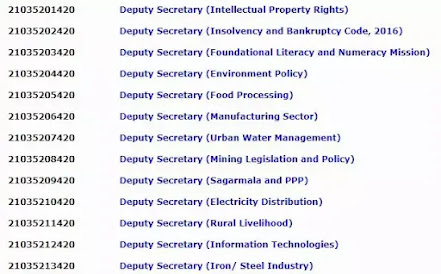 Apply For Deputy Secretary Posts in Various Government Department