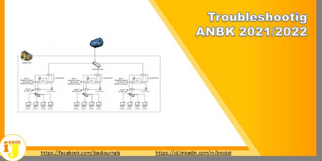 Troubleshootig ANBK 2021/2022