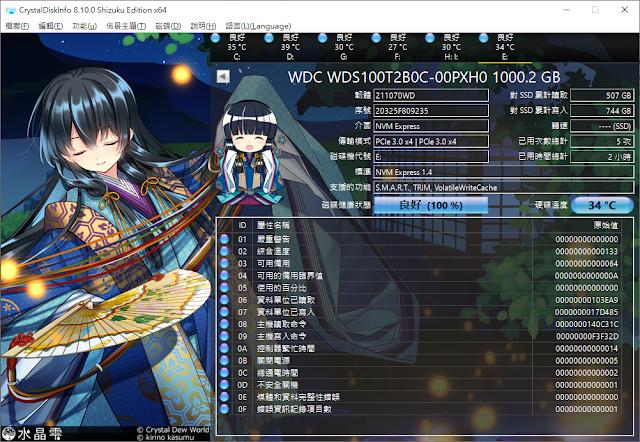 CrystalDiskInfo WD SN500 1TB