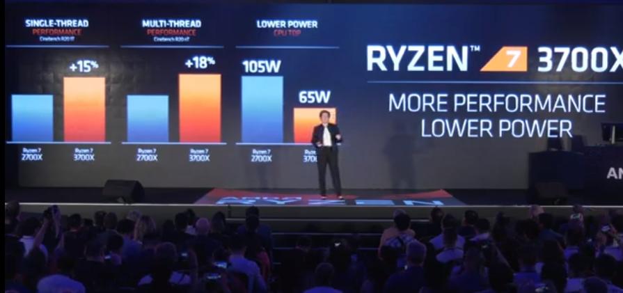 AMD Ryzen 3rd-Gen Processors Announced in Computex 2019
