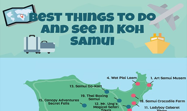 Koh Samui - 19 Things To Do and See #infographic