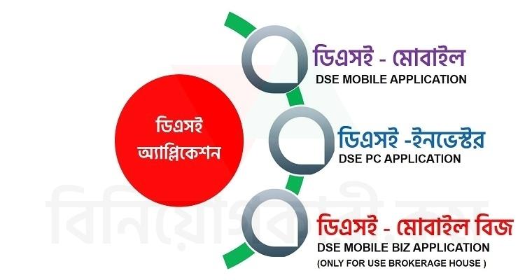 dsebd  best online trading platforms