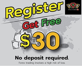 Triple DiamondFX $30 Forex No Deposit Bonus