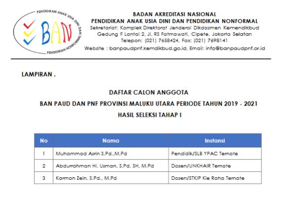 daftar calon anggota ban paud dan pnf provinsi maluku utara periode tahun 2019-2021 hasil seleksi tahap 1