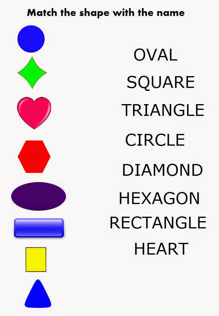 English online   : Learning the Shapes names