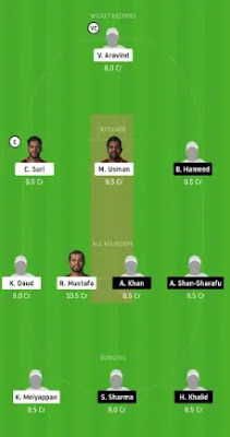 FPV vs ECB Dream11 team prediction