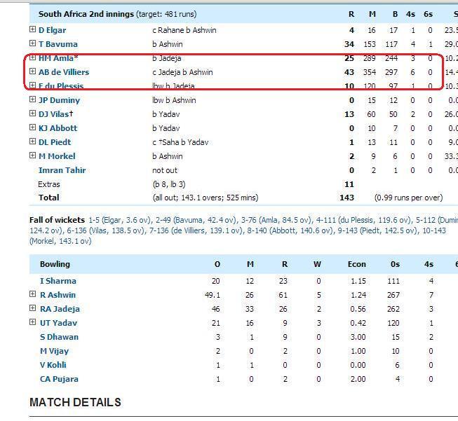 Iskra: A cricket lover reach to CBI office