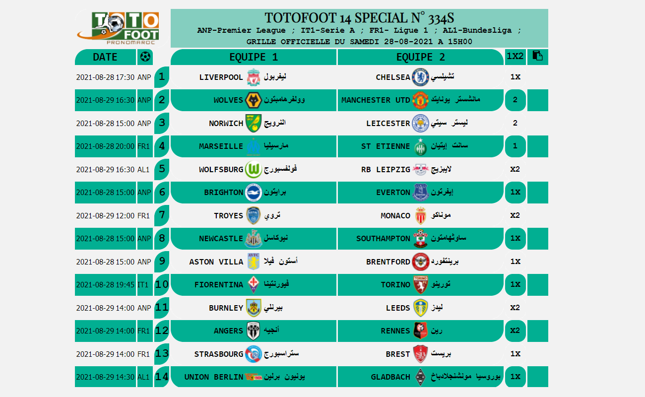 PRONOSTIC TOTOFOOT 14 SPECIAL N° 334S