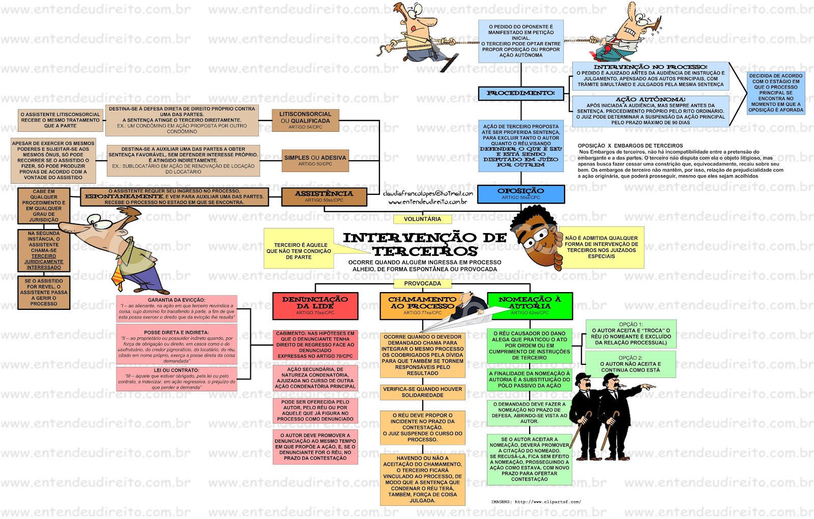 A intervenção jurídica na efetivação do direito à saúde 9
