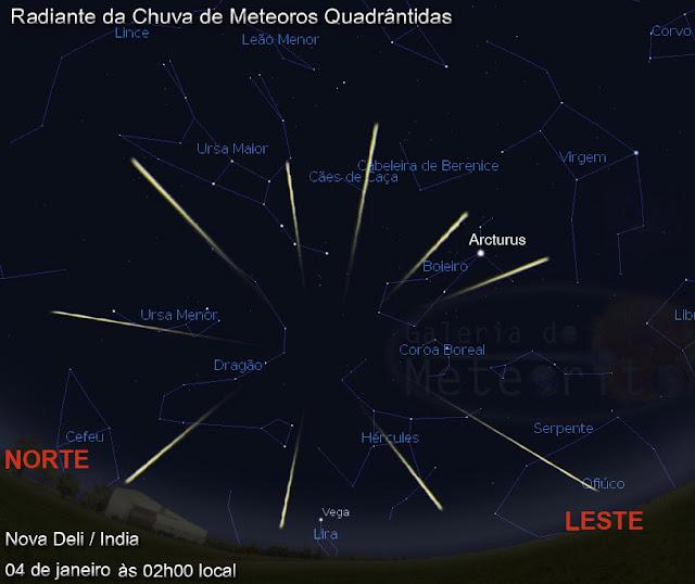 radiante da chuva de meteoros Quadrantidas 2019