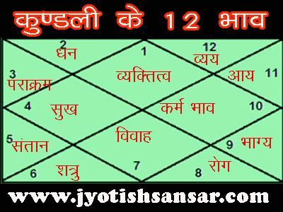 12 gharo ke naam