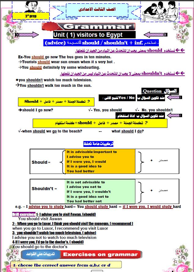 مذكرة قواعد الصف الثالث الإعدادى الترم الأول 2021 مستر محمد فوزى