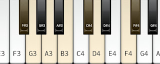 Neapolitan minor scale on key F# or G flat