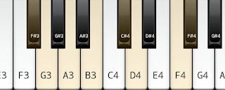 Neapolitan minor scale on key F# or G flat