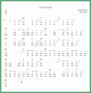 not angka lagu jaranan lagu daerah jawa tengah