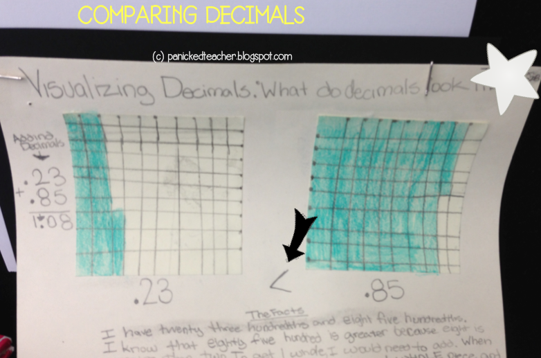 Comparing Decimals Minilesson Teaching Decimals
