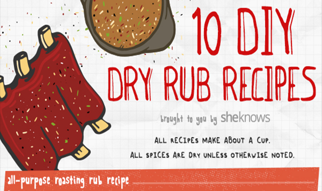 10 Dry Rub Recipes Really Up Your Game of BBQ # infographic