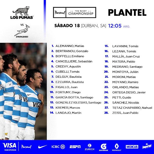 Histórico dos salteños en el plantel de Los Pumas