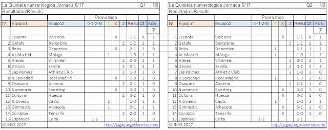 3,3 millones en #LaQuiniela, la mejor liga de fútbol del mundo: en España. juega YA!.  Probabilidades para jornada 5: 17 de septiembre de 2017