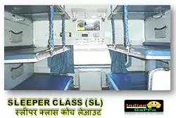 sleeper-class-sl--स्लीपर-क्लास-कोच-ले-आउट-2s-in-train