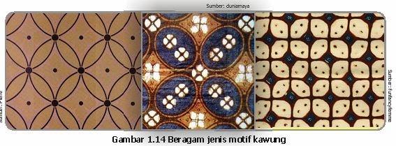 27 Contoh Gambar Ragam Hias Geometris Pada Batik Indonesia 5
