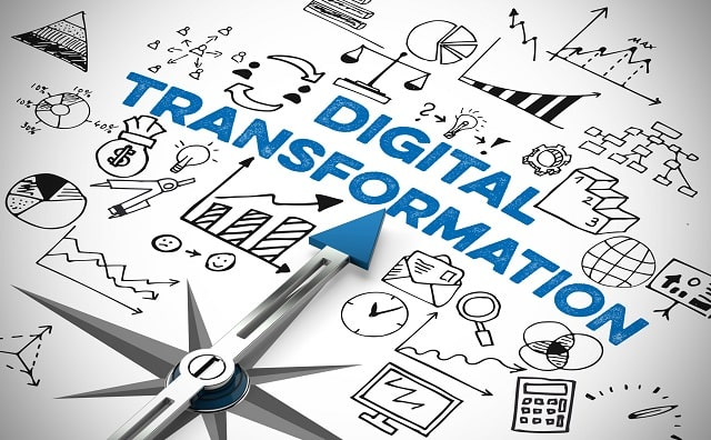 how to build a successful digital transformation roadmap