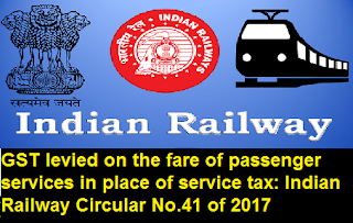 goods-services-tax-gst-levied-on-fare-paramnews-indian-railway