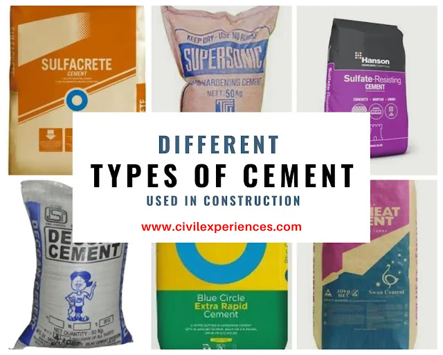 Different Types of Cement in India Used in Construction [Part 1] | Ordinary Portland Cements | Rapid hardening Cement | Extra Rapid Hardening Cement | Quick Setting Cement | Low Heat Portland Cement | Sulphate Resisting Cement | Super Sulphated Cement