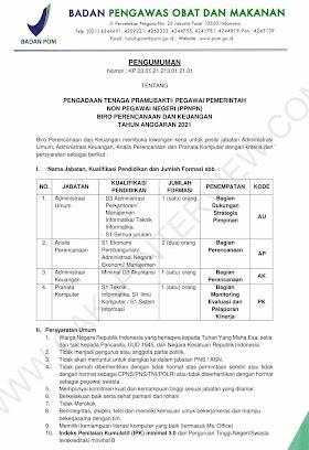Lowongan Kerja Badan Pengawas Obat dan Makanan Republik Indonesia (BPOM RI) Februari 2021