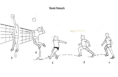 semi smash teknik dasar bola voli