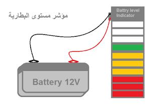 مؤشر مستوى شحن البطارية
