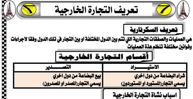 أفضل مذكرة سكرتارية عربى للصف الثانى الثانوى التجارى الترم الاول 2021 (دبلومات فنية)