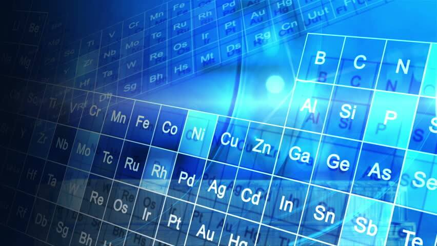 Elements of the Periodic Table with Symbols and Atomic Numbers [PDF]