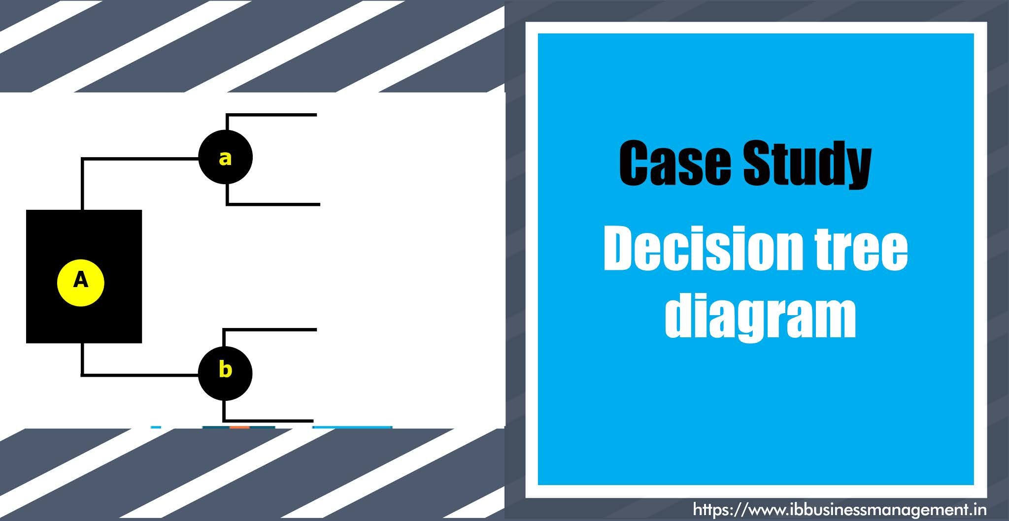 Decision tree diagram case study