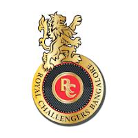 RCB Match Schedule Vivo IPL 2021