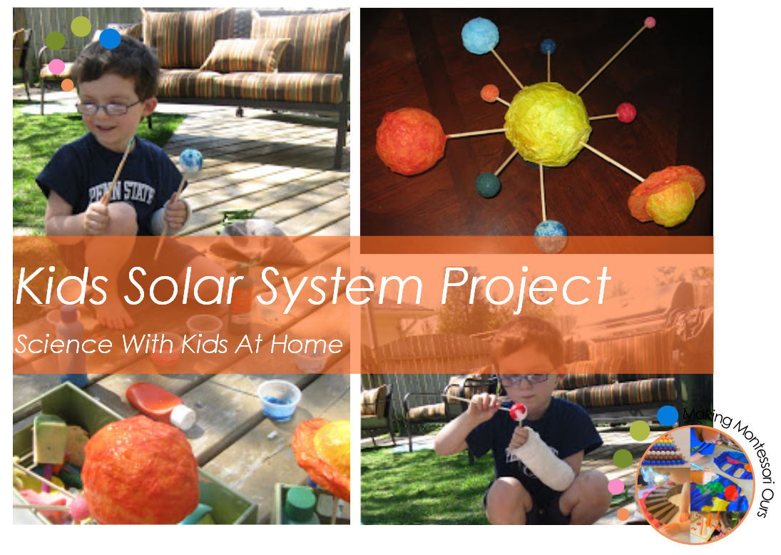 Kids solar system project resources science with kids for Solar project for kids