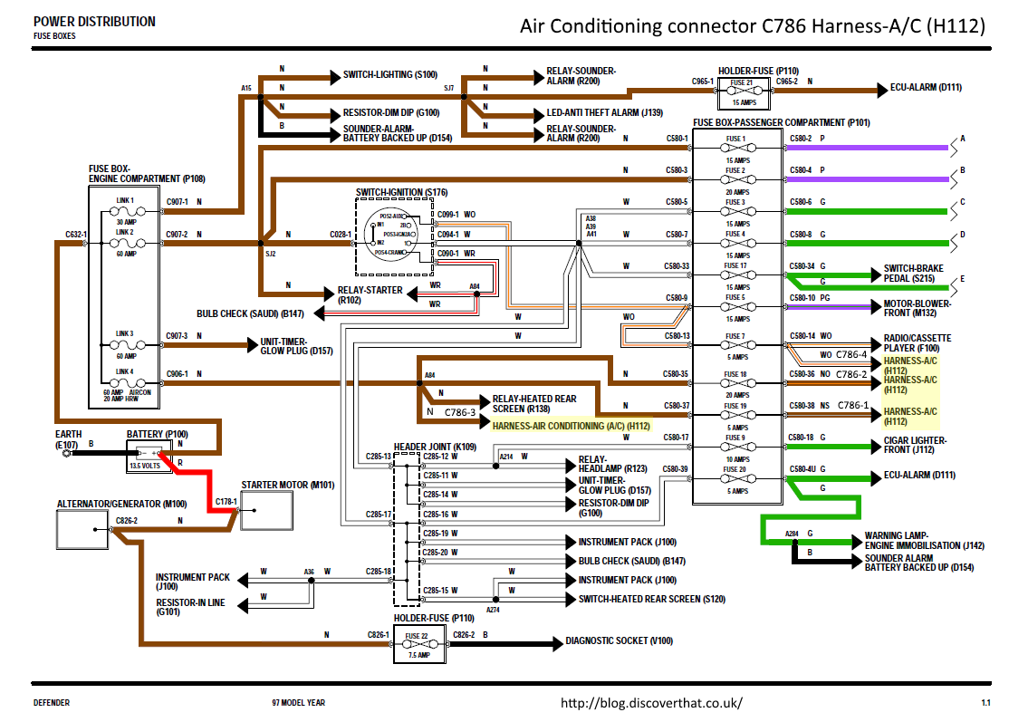 land rover 300tdi engine wiring diagram house wiring diagram symbols u2022 jalpa 3 5 l v8 [ 1135 x 797 Pixel ]