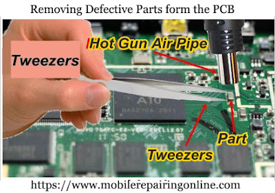 Removing Defective micro-components by the user after buying the device. Heat Gun Rework Station is best for removing these Defective parts and ICs.