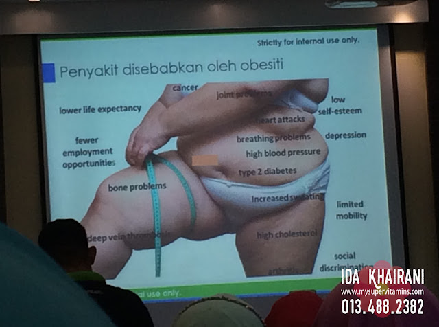 penyakit yang punca dari gemuk