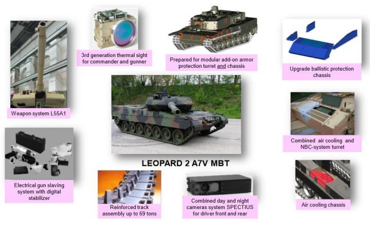 Leopard+2+A7V.jpg