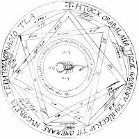 Arquivo Sobrenatural: Armas e Símbolos