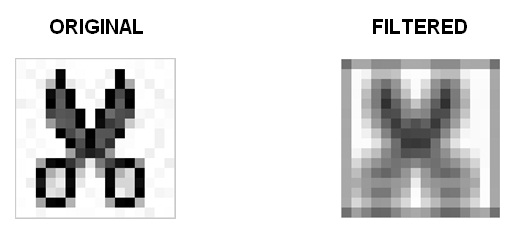 Image Processing with MATLAB: [Lab03] Intensity