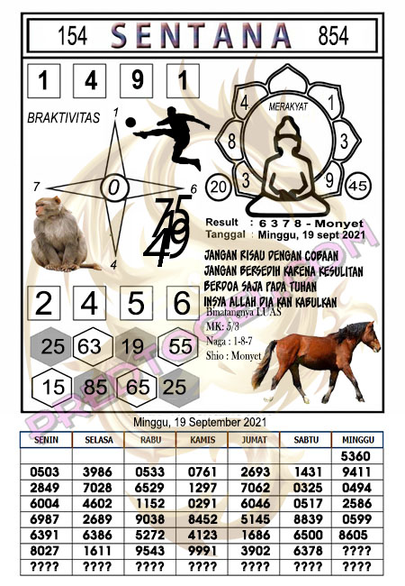 Syair Sentana Sdy Minggu 19-09-2021