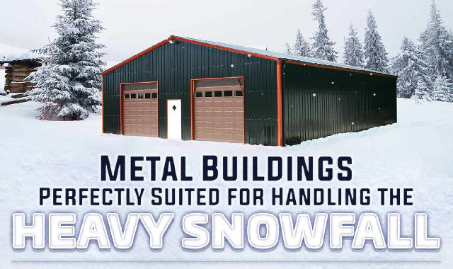 Metal Buildings – Perfectly Suited for Handling the Heavy Snowfall #infographic