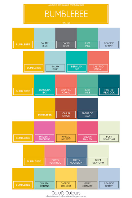 Bumblebee colour combinations graphic Part Two